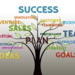 12 Steps for Transitioning to ISO 14001: 2015